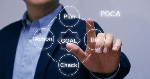 業績アップKPIの確認と実行アクションの決定ができます